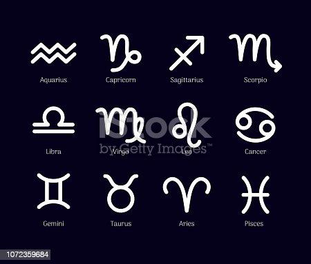 ZODIAC SIGN SVG Bundle Zodiac Sign Clipart Bundle Astrology | Etsy in 2020  | Zodiac signs images, Zodiac signs, Zodiac characters