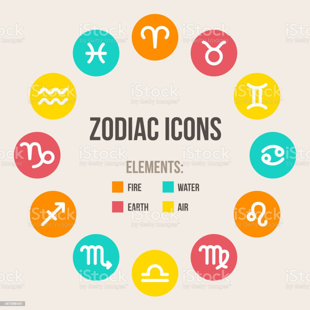 Zodiac signs vector art illustration