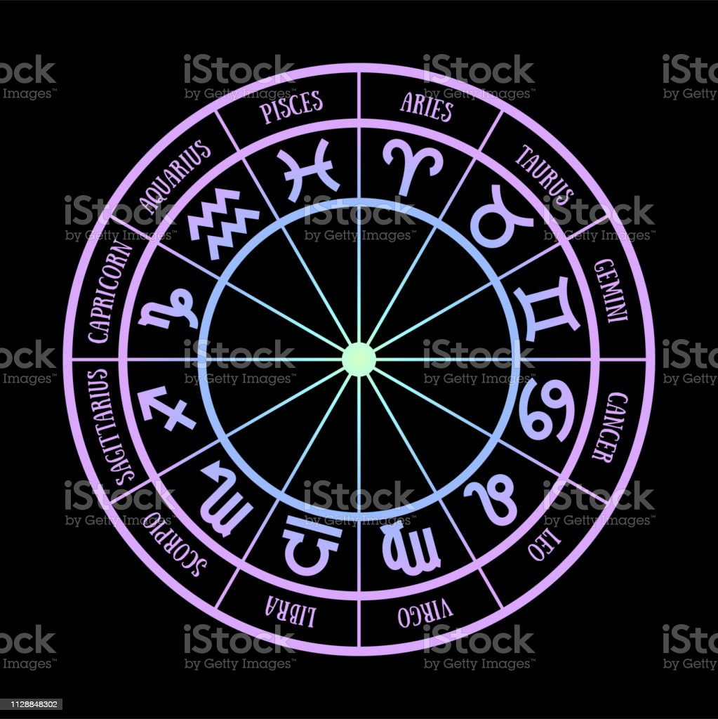 Zodiac Signs Zodiacal Round Aquarius Libra Leo Taurus Cancer Pisces