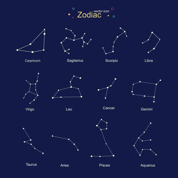 illustrations, cliparts, dessins animés et icônes de style moderne de symboles du zodiaque. - pisces zodiac