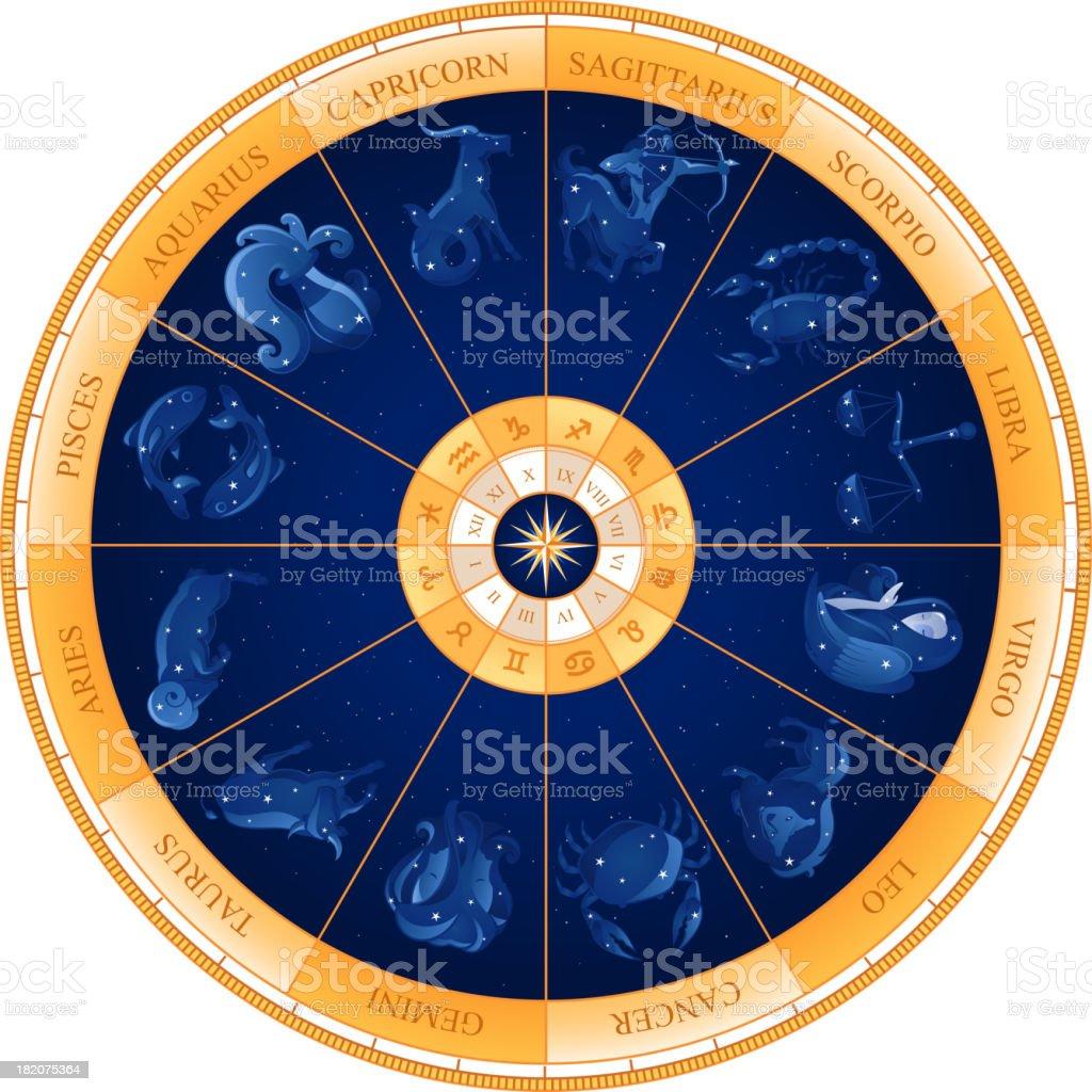 Zodiac Rad Astrologie Natal Tabelle Stock Vektor Art und mehr Bilder von  April