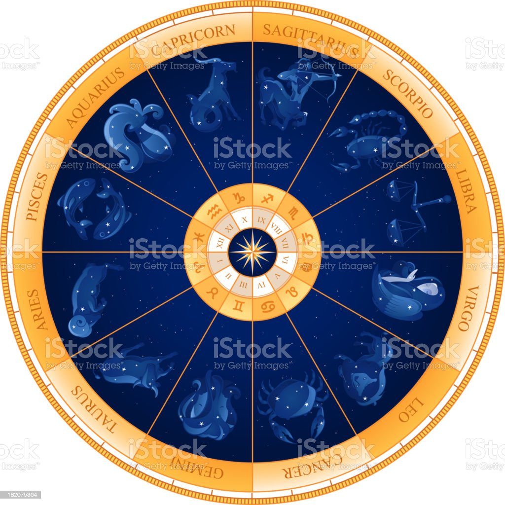 Zodiac Wheel Astrology Natal Chart vector art illustration