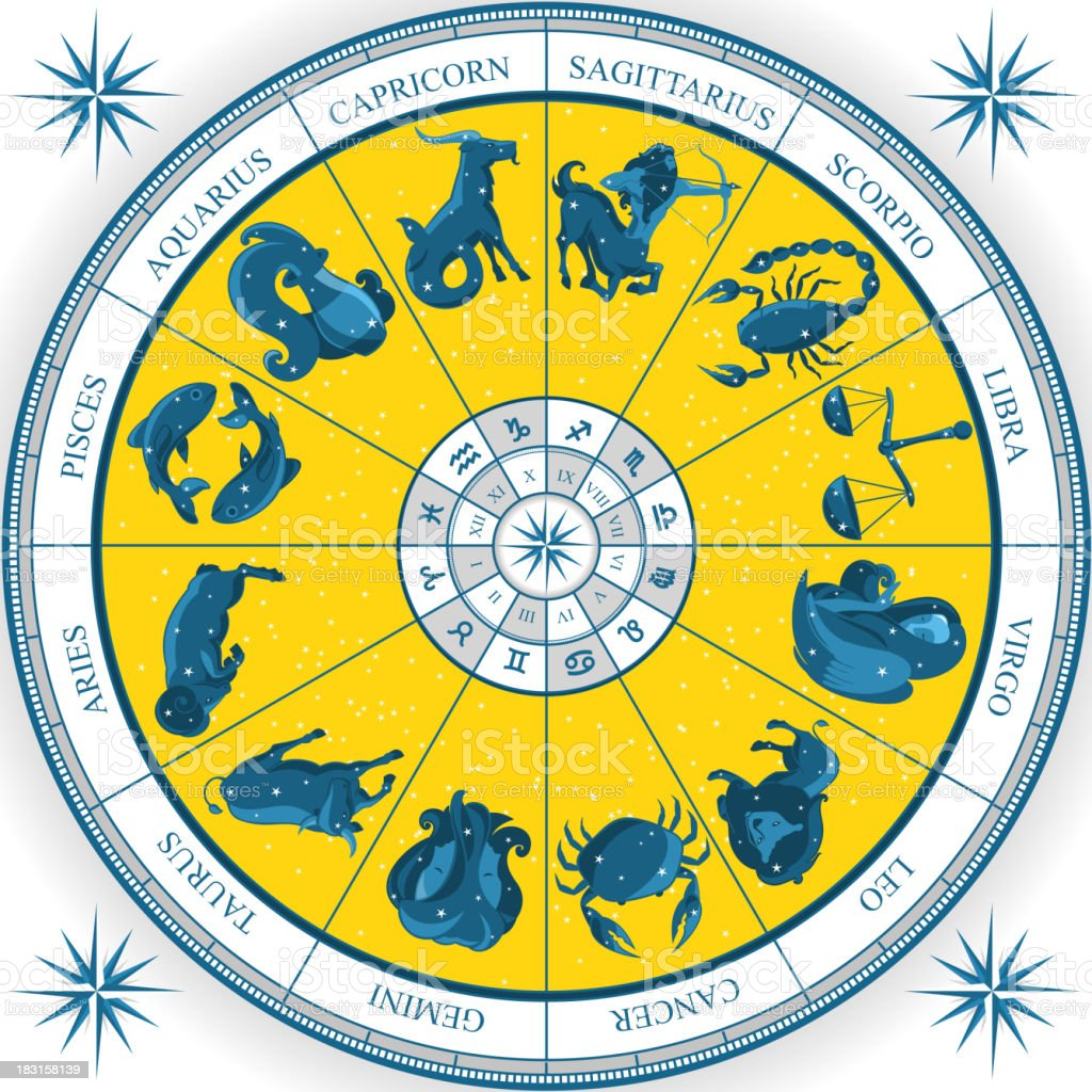 Zodiac Wheel Astrology Natal Chart royalty-free stock vector art