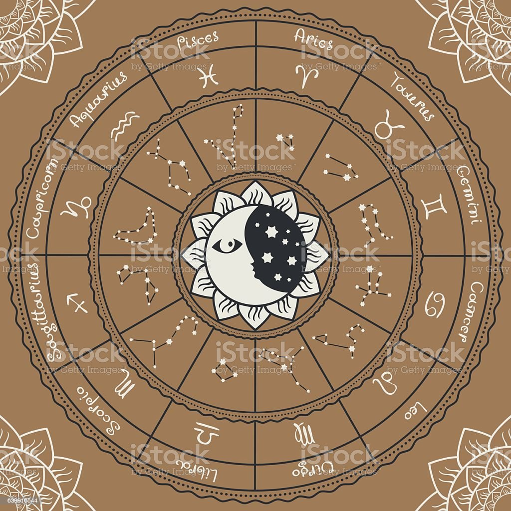 zodiac with the sun and moon 12星座のベクターアート素材や画像を