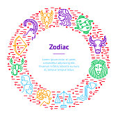 Zodiacal Thin Line Banner Card Circle . Vector
