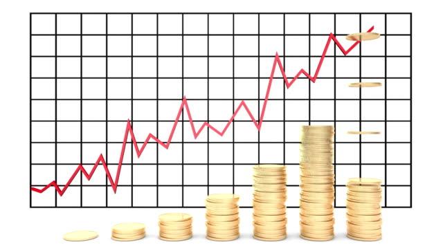 3d animation: metall kupfer-gold-münzen graph chart börse mit grünen linie - pfeil auf einem weißen hintergrund isoliert. gewinnsteigerung. matte alphakanal. - inflation stock-videos und b-roll-filmmaterial