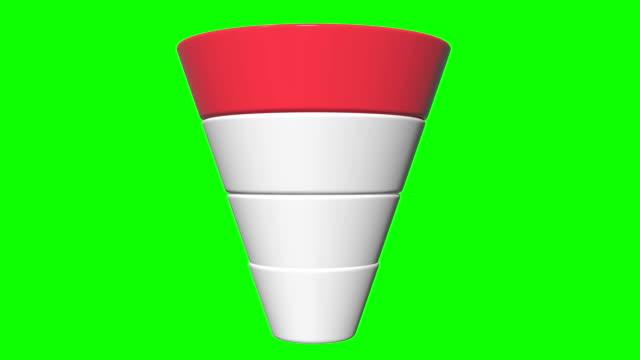 vidéos et rushes de 3d marketing funnel sales diagram isolé sur fond vert. graphique de vente d'entonnoir de conversion. concept de l'entonnoir et des ventes. - entonnoir