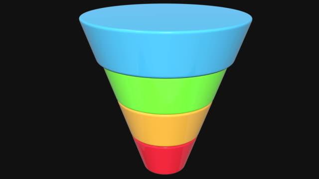 stockvideo's en b-roll-footage met 3d marketing funnel verkoop diagram op zwart scherm chroma key achtergrond. conversietrechter verkoop grafiek. concept van trechter en verkoop. - lood