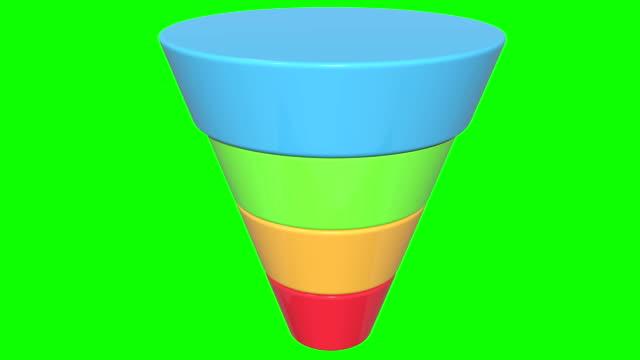 vidéos et rushes de 3d marketing entonnoir diagramme de ventes sur fond vert écran chroma key. conversion entonnoir vente graphique. - entonnoir