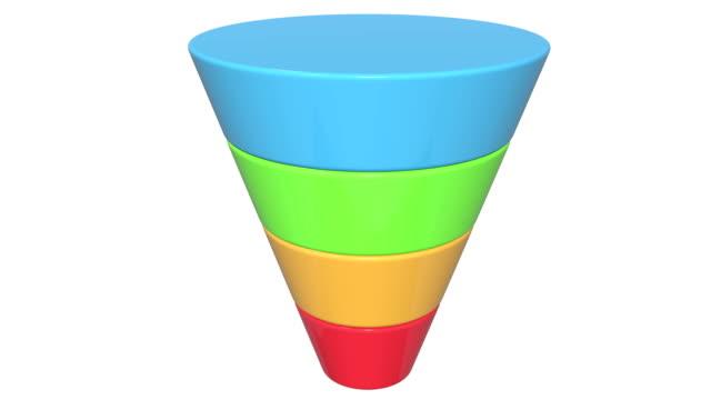 vidéos et rushes de schéma 3d marketing entonnoir des ventes - entonnoir