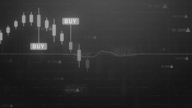 4k grafico finanziario loop filmati di sfondo video stock - candeliere video stock e b–roll