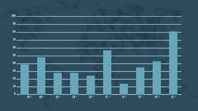 4k financial data animation infographics histogram bar graph chart with world map background - balance graphics video stock e b–roll
