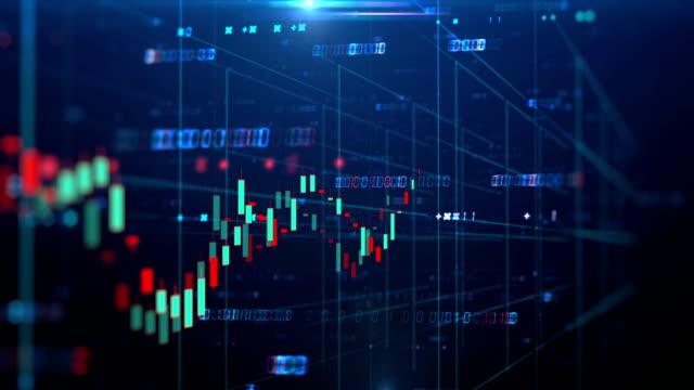 4k loop financial chart background  footage video
