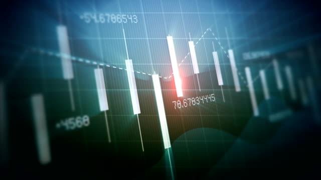 vídeos de stock e filmes b-roll de 4k loop financial chart background - circular economy