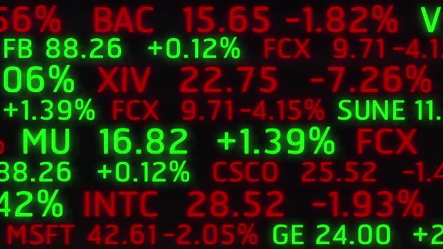 4k Stock Market Board Ticker Moving Animation Seamless Loop. video