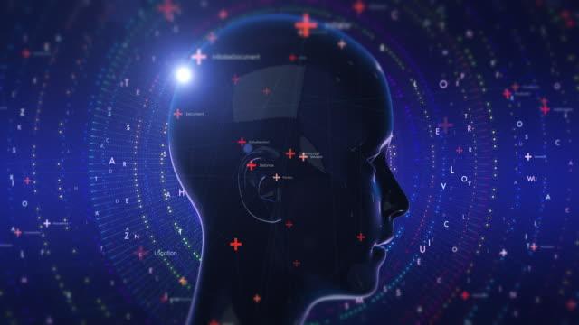 Soyut yapay zeka ve teknoloji insan kafası ile animasyon ile ilgili video