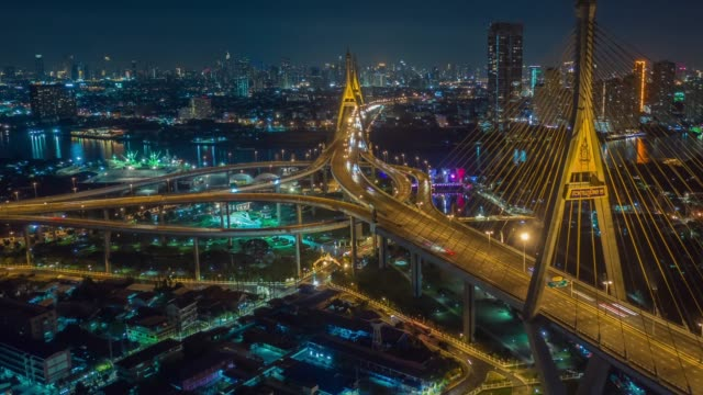 Aerial drone hyper lapse over Bhumibol bridge known as Industrial Ring Road Bridge connecting southern Bangkok with Samut Prakan. The bridge crosses the Chao Phraya River to solve traffic problem.