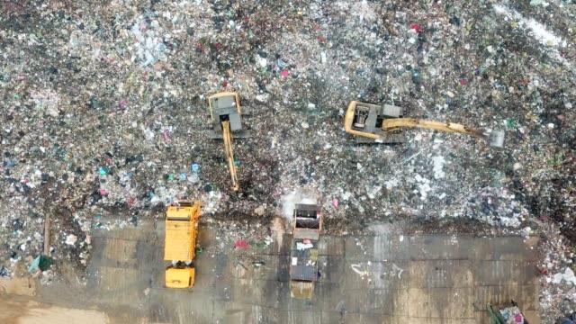 Aerial Environment pollution