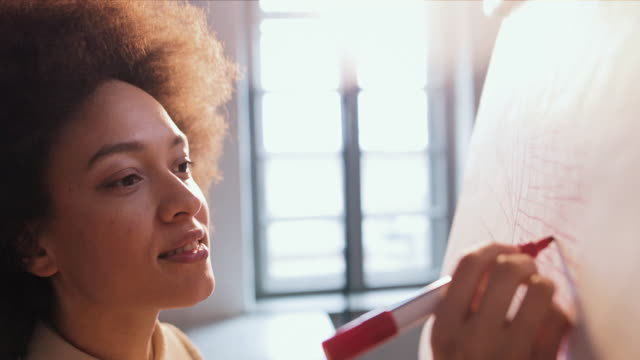 African American businesswoman developing business plan and writing on whiteboard in the office. Black female entrepreneur drawing on white board while working on new project at casual office. whiteboard visual aid stock videos & royalty-free footage