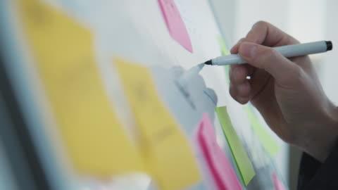 stockvideo's en b-roll-footage met amerikaanse creatieve ontwerper schrijven notities over whiteboard staande in kantoorruimte - ontwerp