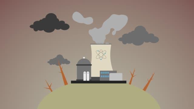 una centrale nucleare 2d animata - reattore nucleare video stock e b–roll
