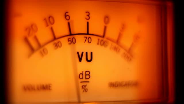 Analog volume meter in action