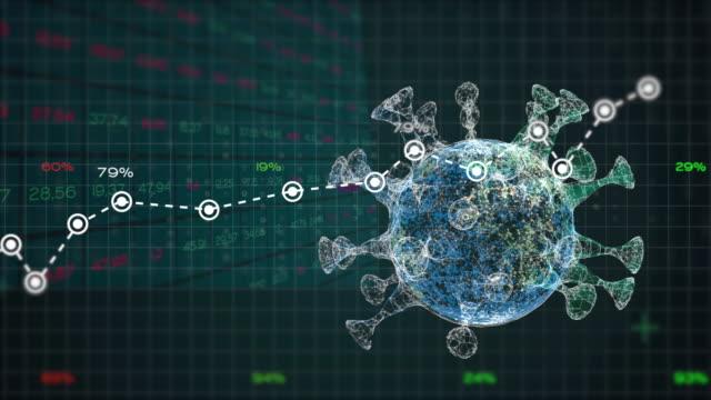 vídeos y material grabado en eventos de stock de análisis de gráficos e informes de números sobre una crisis del virus pandémico. - recesión