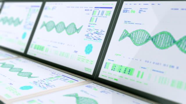 DNA Analysis Interface Monitors
