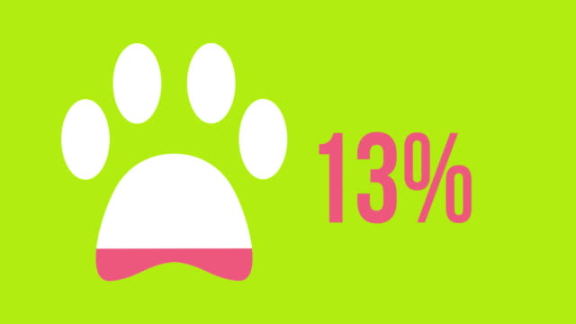 Animal paw shape and rising percentage filling with colour 4k Animation of animal paw shape and percent increasing from zero to one hundred filling in dark pink on lime green background 4k paw stock videos & royalty-free footage