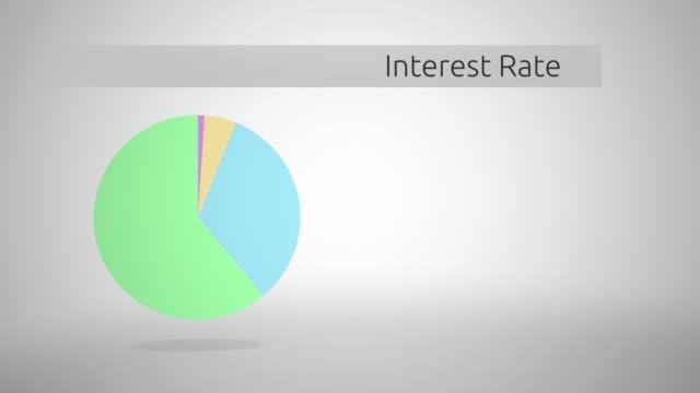 generische kreisdiagramm mit raum für grafik - zinssatz version animiert - niedrig stock-videos und b-roll-filmmaterial
