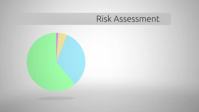 animated generic pie graph with room for graphics - risk assessment version - rischio video stock e b–roll