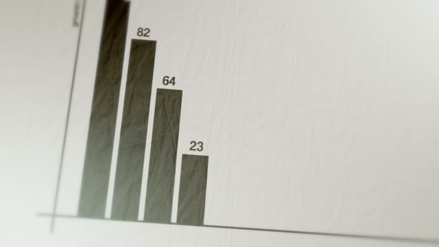 Animated graph and chart on paper video