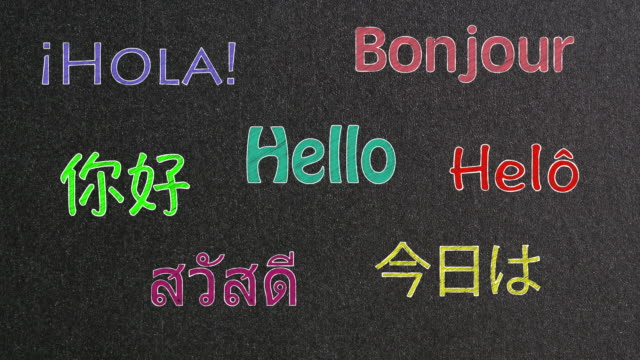 Animated Hello word in diffrent languages video