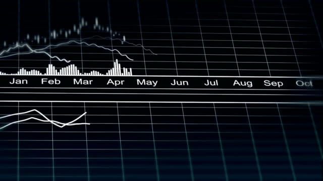 Animated line chart representing demographic statistics data, analytical graph video