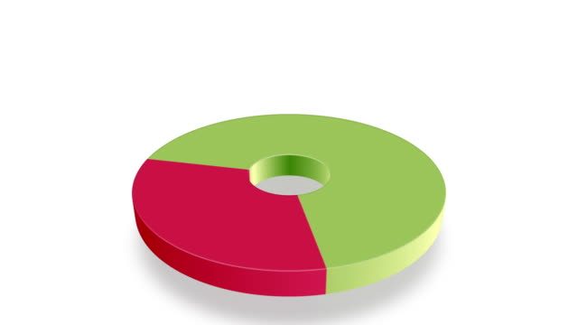Animated Pie Chart HD Red video