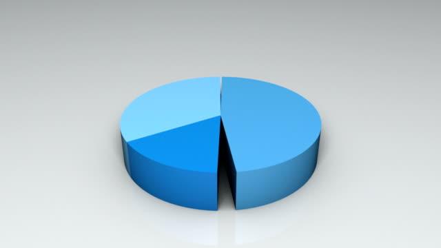 HD: Animated Pie Chart