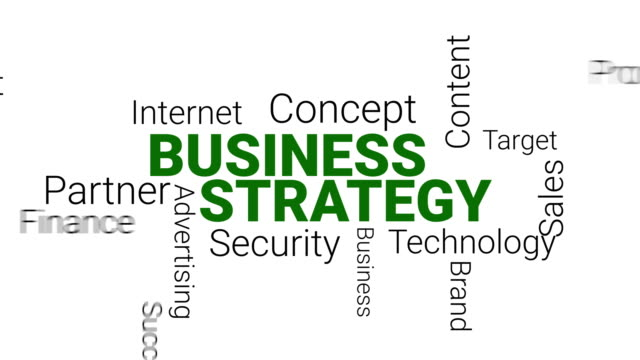 BUSINESS STRATEGY animated word and text design, Kinetic Typography