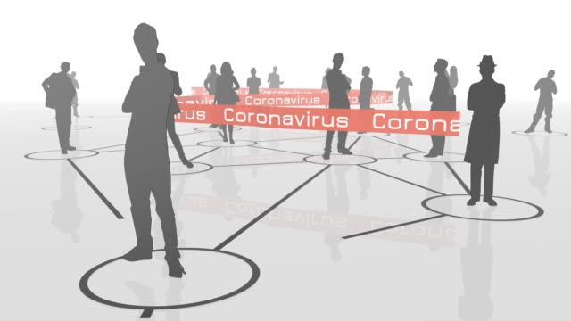 4k 3d-animation: caméra-bewegung zwischen einer menschenmenge, ein band mit registriertem coronavirus schleicht zwischen menschen - kurzwaren stock-videos und b-roll-filmmaterial