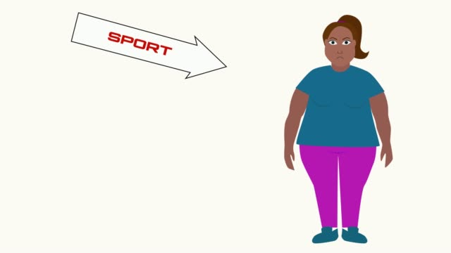 2d animation, fat african american woman standing on the right and losing weight as arrows with written words appearing. sport, regime, healthy food and healthy sleep as elements of weight loss. - body conscious stock videos & royalty-free footage