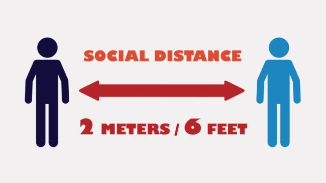 Animation for social distance from covid-19 in meters and feet Graphic animation for social distance from covid-19 in meters and feet covid icon stock videos & royalty-free footage