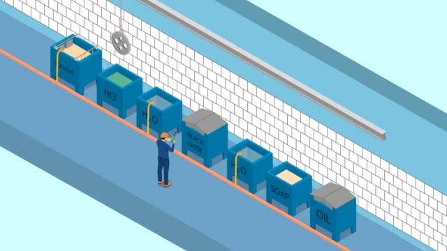 Animation industrial production on electroplating.