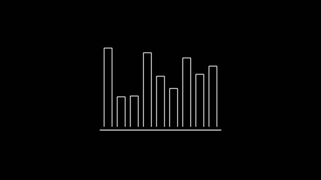 Animation of bar graph with white outline and fluctuating up and down on black backdrop.