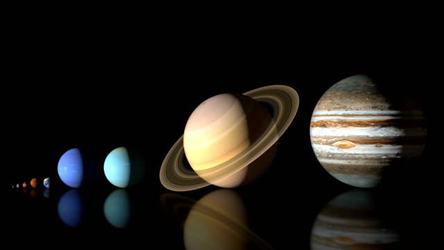 animation of solar system planets, real size comparsion - loop 4k - venus filmów i materiałów b-roll