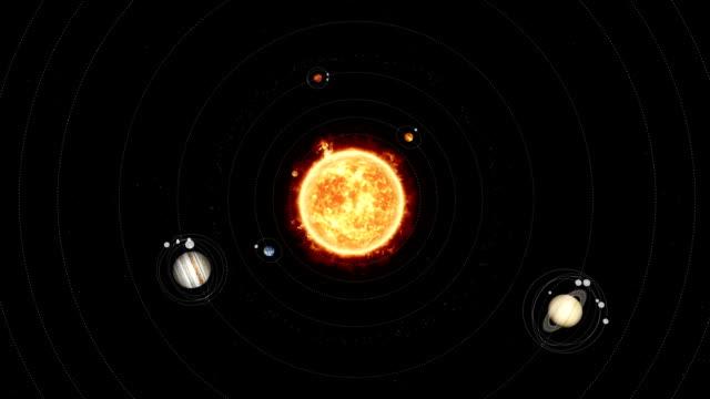 animacja słonecznej. - układ słoneczny filmów i materiałów b-roll