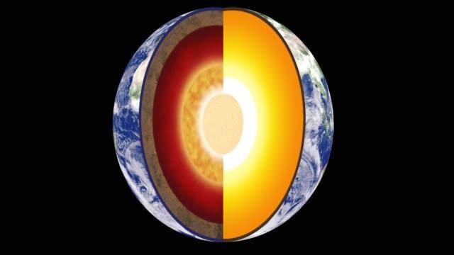 stockvideo's en b-roll-footage met animatie van de binnenste lagen van de aarde die vanaf atmosfeer worden gesneden - geologie