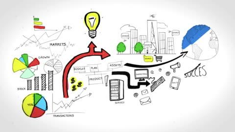 vidéos et rushes de animation sur les affaires de la croissance et le développement - marchandise