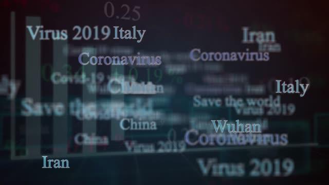 vídeos y material grabado en eventos de stock de 4k animación movimiento de virus de texto. virus corona. coronavirus 2019-ncov. wuhan covid-19 coronavirus concepto de texto de texto de fondo de animación. - wuhan