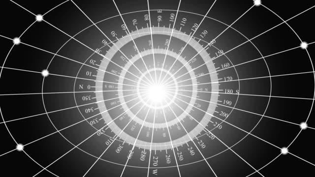 antique compass video