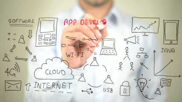 App Development Concept Illustration,  Man writing on transparent screen video