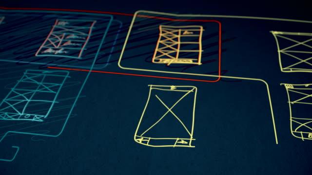 app utveckling webbdesign användargränssnitt wireframes organiserad och färgkodade - tema bildbanksvideor och videomaterial från bakom kulisserna